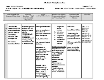 1 Week Lesson Plan Template for Language Arts/ English 1,2,3,4 (Editable)
