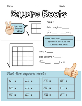 Perfect Square and Square Root Notes