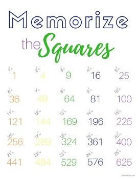 Perfect Squares Classroom Poster