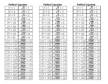 Perfect Squares cheat sheet