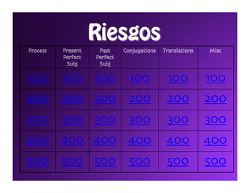 Spanish Perfect Subjunctive Jeopardy-Style Review Game