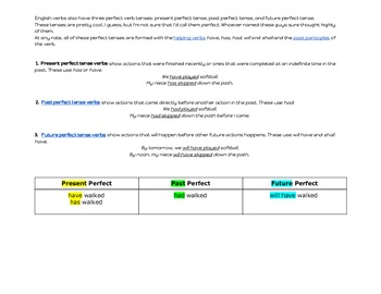 Perfect Tense Verbs Common Core Standards L.5.1b Lessons for Iqbal