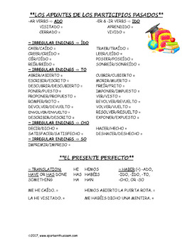 Perfect Tenses Grammar Packet in Spanish