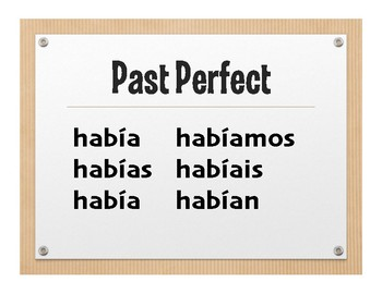 Spanish Perfect Tenses Wall Charts