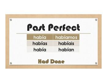 Spanish Perfect Tenses Wall Charts