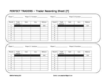 Perfect Traders - Break Even Version : Algebra (Grades 8-12)