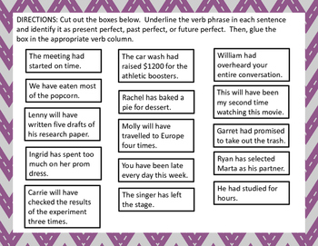 Perfect Verb Tense Cut-and-Paste Sorting Activity
