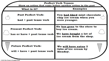 Perfect Verbs Matching Activity