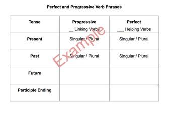 Perfect and Progressive Verb Phrase Organizer