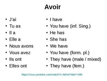"Perfect tense with ""avoir"" or regular -er verbs"