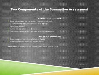 Performance Based Assessment PowerPoint