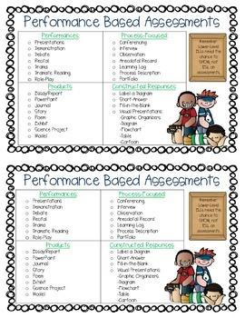 Performance Based Assessments Chart