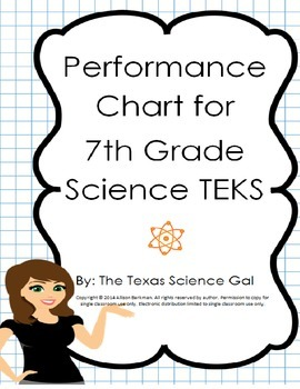 Performance Chart for 7th Grade Science TEKS