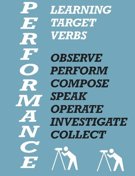 Performance Learning Target Poster