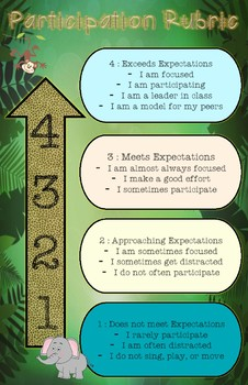 Performance Participation Rubric - Jungle Theme