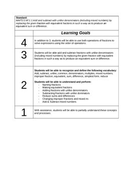 Performance Scale/Learning Goals - 5th Grade Fractions