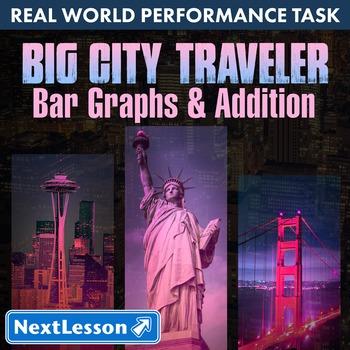 Performance Task – Bar Graphs & Addition – Big City Travel