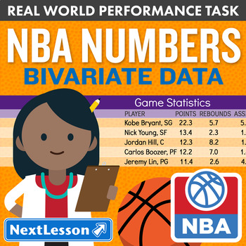 Bundle G8 Bivariate Data / Scatterplots - 'NBA Numbers' Performance Task