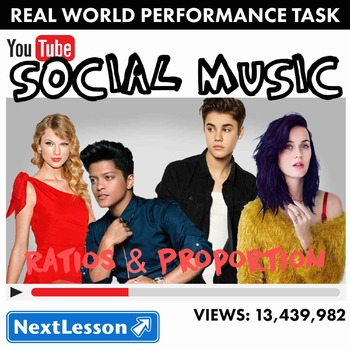 Performance Task – Comparing Quantities, Analyzing – Social Music – Taylor Swift