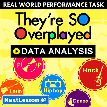 Performance Task - Data Analysis - They're SO Overplayed: Pop Music