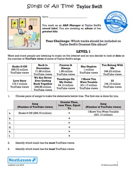 Performance Task - Decimals & Time - Songs of All Time: Taylor Swift