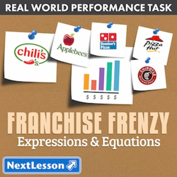 Performance Task – Expressions & Equations – Franchise Fre