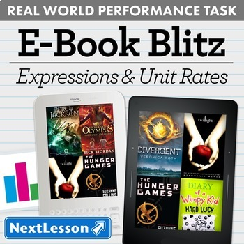 Bundle G6 Expressions & Unit Rates - 'E-Book Blitz' Performance Task