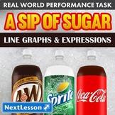 Bundle G5 Line Graphs & Expressions - A Sip of Sugar Performance Task