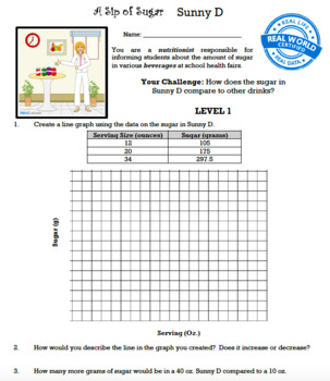 Bundle G5 Line Graphs & Expressions - A Sip of Sugar Performance Task