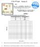 Bundle G5 Line Graphs & Expressions - 'A Sip of Sugar' Per