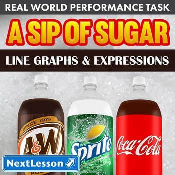 Performance Task – Line Graphs & Expressions – A Sip of Su
