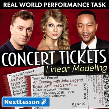Performance Task – Linear Modeling – Concert Tickets – Lorde