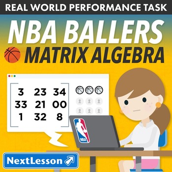 Performance Task – Matrix Algebra – NBA Ballers: Golden State Warriors