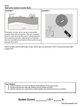 Performance Task: Mechanical vs. Electromagnetic Waves