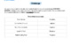 Bundle G5 Number Patterns & Multiplication - 'Water Savers' Performance Task