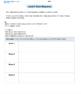 Performance Task – Opinion Reading & Writing – Shopping Ma
