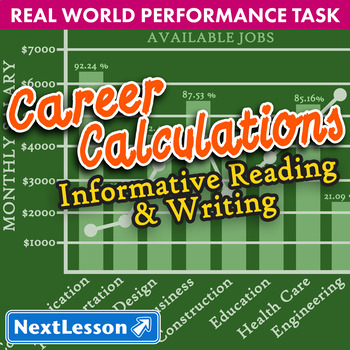 Performance Task – Persuasive Writing – Career Calculation