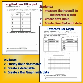 Performance Task Practice Line Plot and Bar Graph
