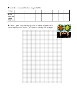 Performance Task Practice: Multistep Equations for Algebra 1