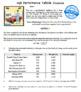 Bundle G10-12 Radical Functions - 'High Performance Vehicl