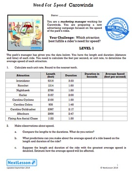 Performance Task – Rates & Proportions – Need for Speed - Carowinds