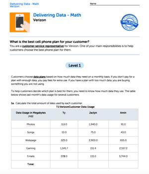 Bundle G7 Rational Numbers & Percents - 'Delivering Data' Performance Task