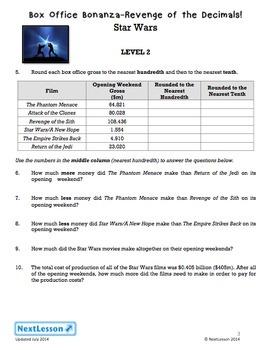 Performance Task – Rounding & Comparing – Revenge of the Decimals: Star Wars