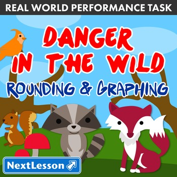 Performance Task - Rounding & Graphing - Danger in the Wild: Mammals