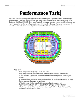 Performance Task-Sequences