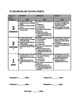 Performance Task Spanish Project Exchange Student School Vocab Class Schedules