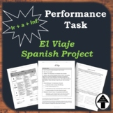 Performance Task Spanish Travel Project Group Trip Oral Presentations El Viaje