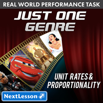 Performance Task – Unit Rates & Proportionality – Just One Genre: Animations