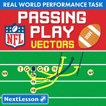Performance Task – Vectors – Passing Play – Green Bay Packers