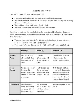 Performance Tasks for The Outsiders